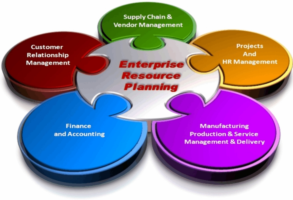 Instant Solutions To Business Manufacturing Plan In Step by Step Detail