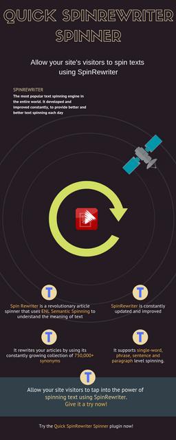 Quick SpinRewriter Spinner Plugin for WordPress