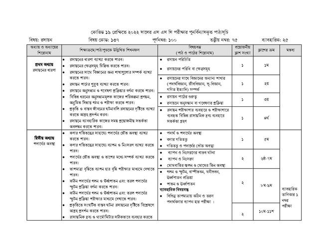 7-SSC-Chemistry-2022-page-002