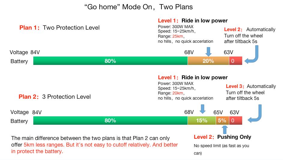 V11-Go-Home-mode.png