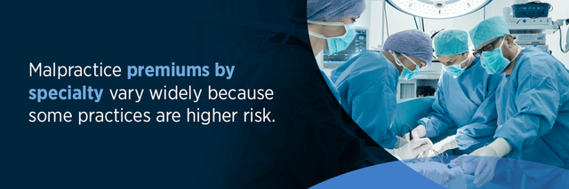 Malpractice premiums by specialty vary widely because some practices are higher risk.