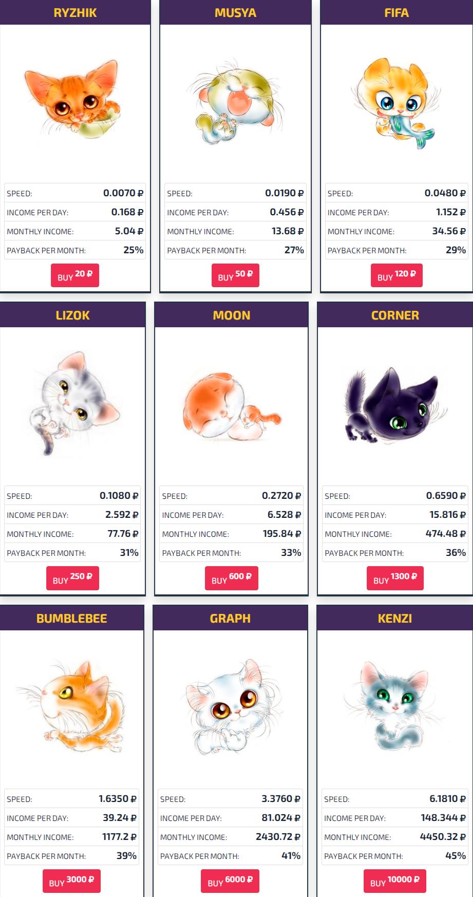 screenshot-moneycat-fun-user-shop-1595781055706
