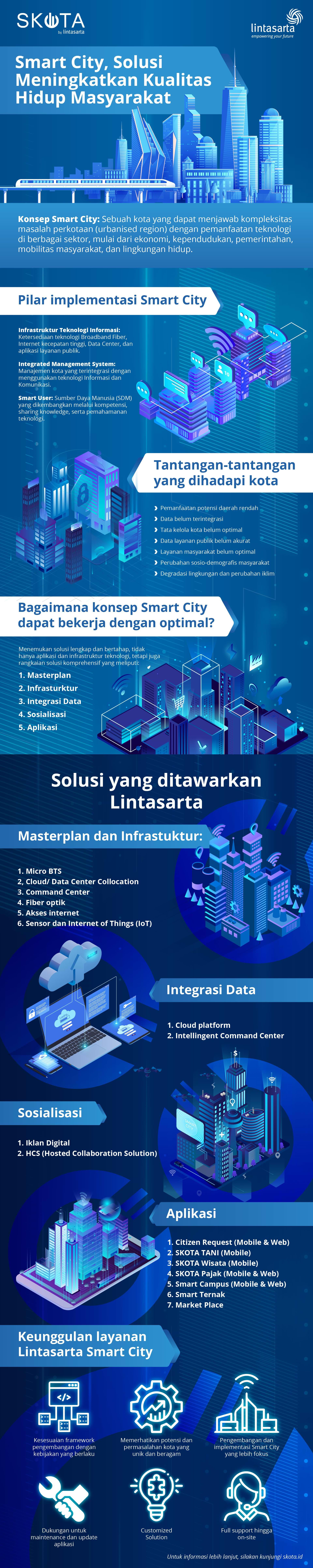 Infografis-3-alt-01-4-2