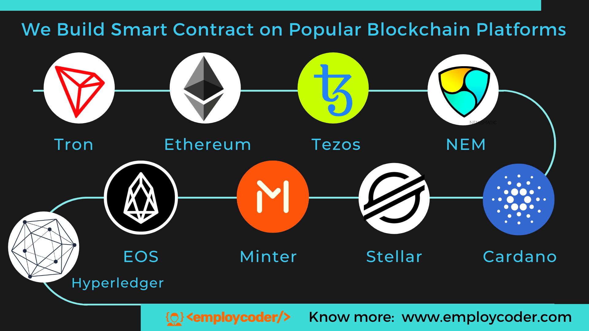 popular-blockchain-platforms