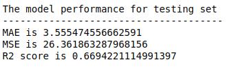 regression model performance
