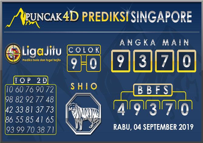 PREDIKSI TOGEL SINGAPORE PUNCAK4D 04 SEPTEMBER 2019