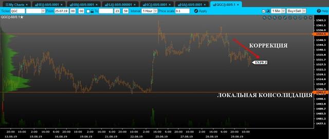 Анализ рынка от IC Markets. - Страница 37 Volume-gold-mini