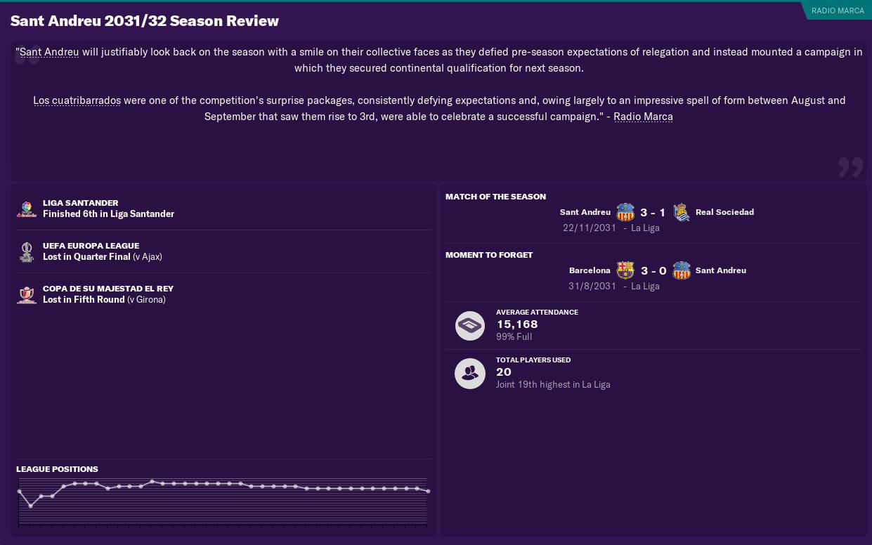 post-season-season-review