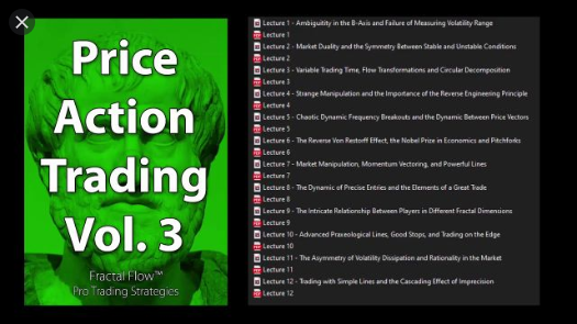 price action trading vol.1,vol.2 and vol. 3 (SEE 2 MORE Unbelievable BONUS INSIDE!)Tom Williams – The ABCs of VSA
