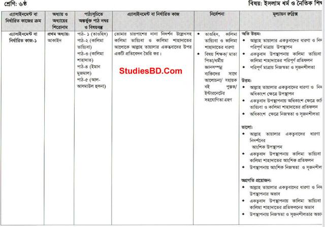 class 6 (six) islam shikkha first week assignment Questions