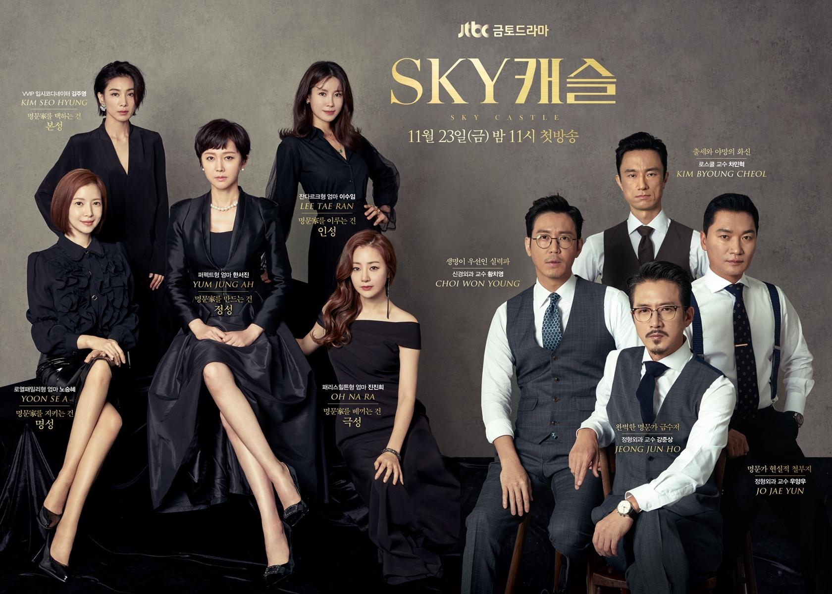 مسلسل Sky Castle مترجم