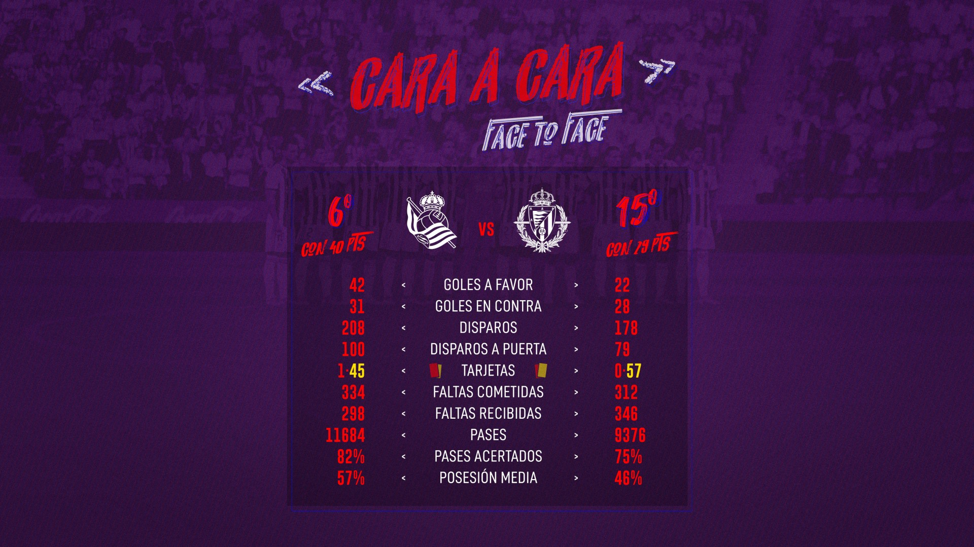 Real Sociedad - Real Valladolid C.F. Viernes 28 de Febrero. 21:00 1920x1080a-27133244cara-a-cara-castellano