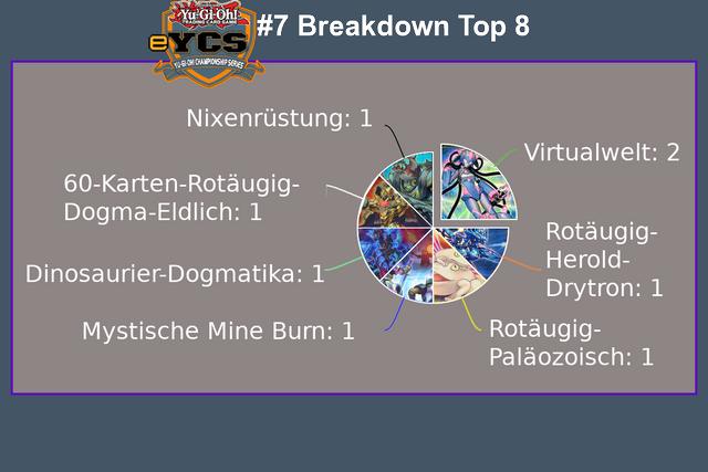 e-YCS7-Top8