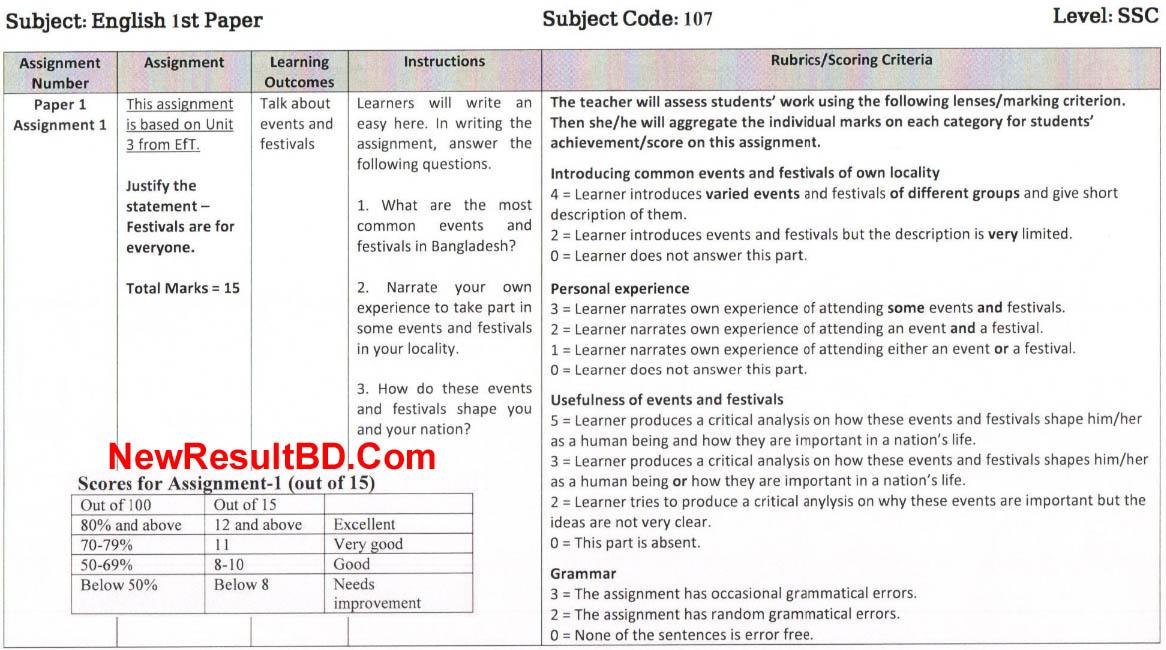 English 2nd Week SSC Assignment