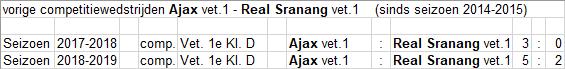 vet-11-Real-Sranang-thuis