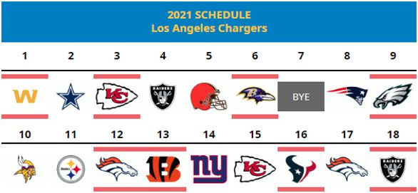 schedule-chargers