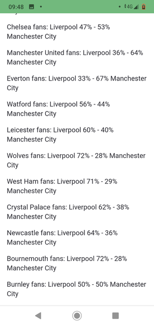 2018/2019 Premier League Discussion Part III Screenshot-20190423-094841