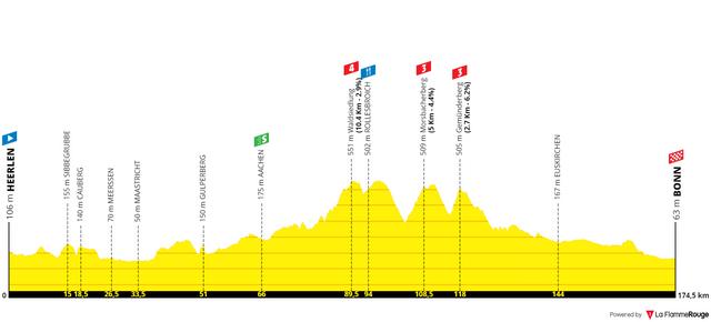 tour-de-eddy-merckx-stage-4