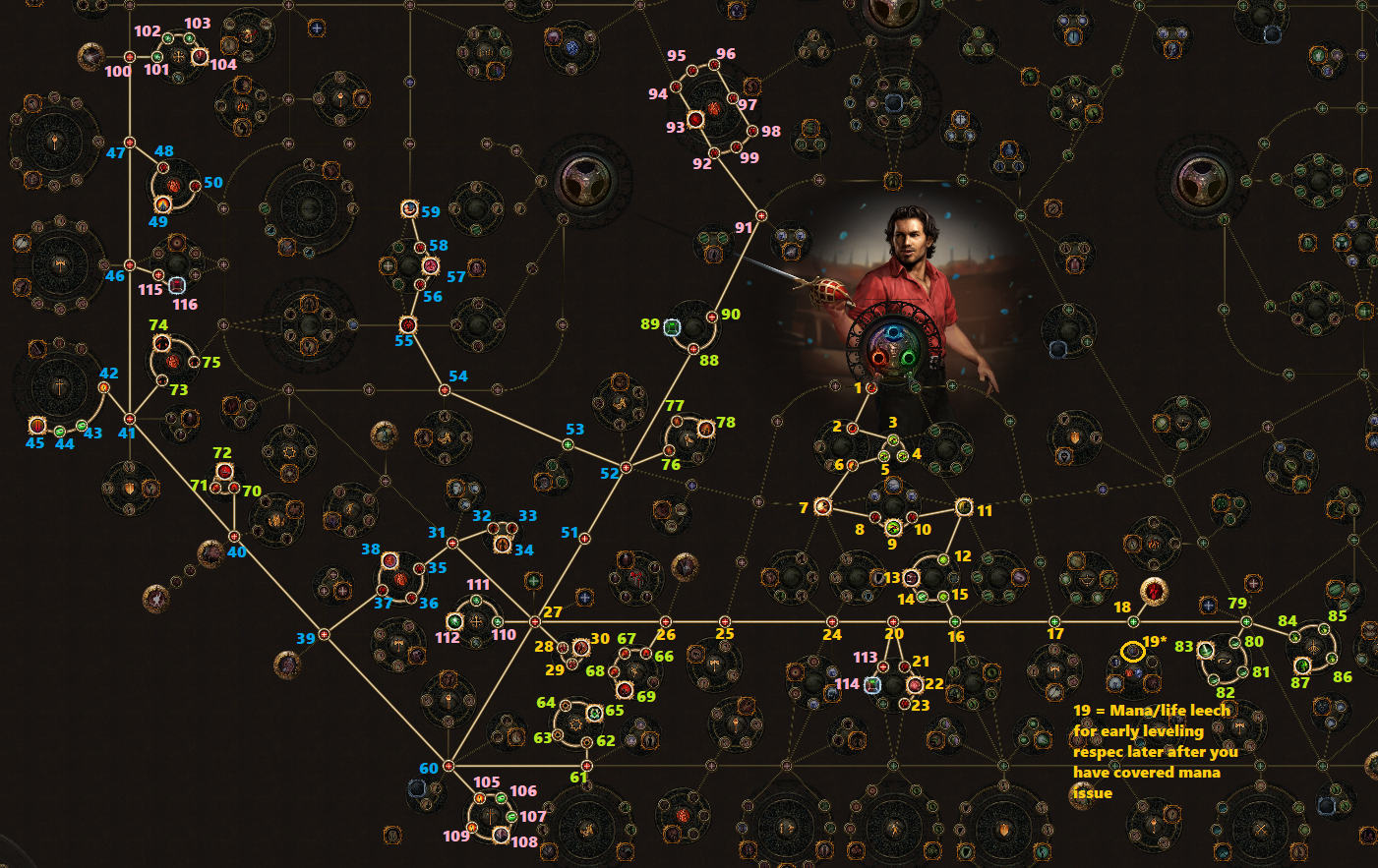 Duelist 3 9 Dual Wield Ahn S Might Cyclone Slayer Off Meta League Starter Endgame All Content Forum Path Of Exile
