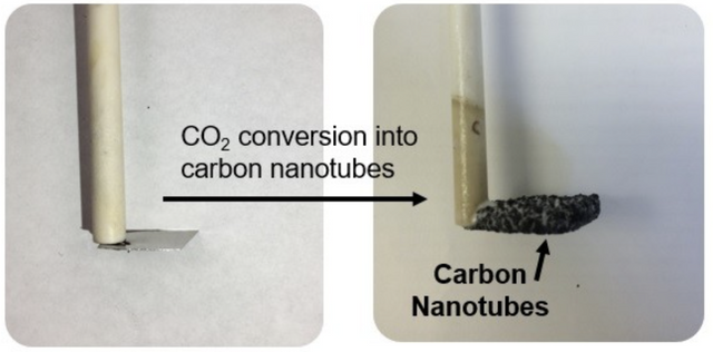 CO2-to-CNT-conversion.png