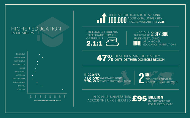 01-Higher-Education-in-Numbers