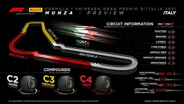 F1 GP d'Italie 2021 (éssais libres -1 -2 - 3 - Qualifications) 31230-italy-preview-eng-900x507