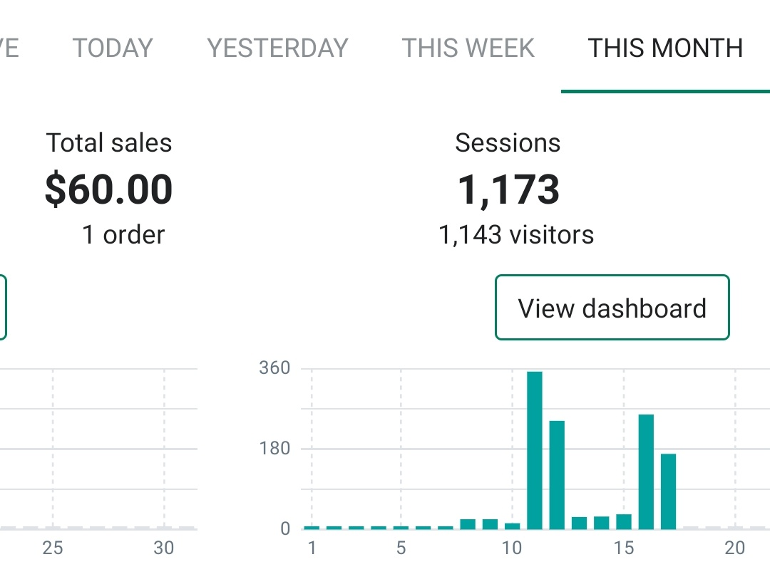First sale from the dashboard