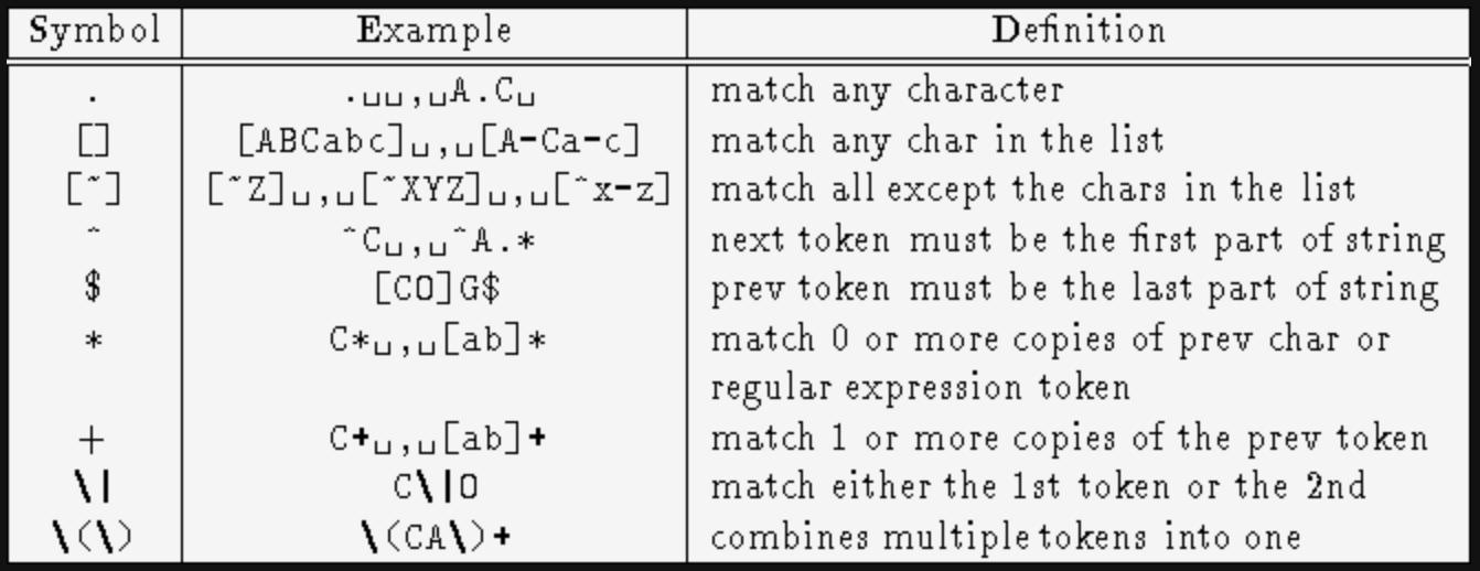 Regular expression methods - www.ks.uiuc.edu