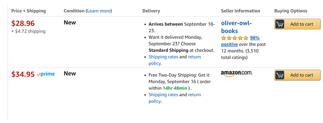 This Potential High Pricing Error Does Not Make Sense General Selling Questions Amazon Seller Forums