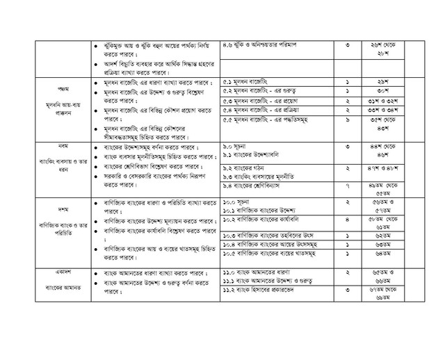 19-SSC-Finance-2022-page-003
