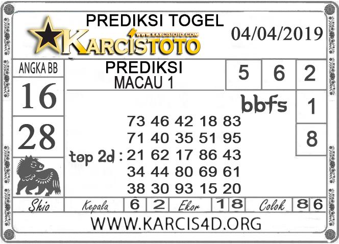 Prediksi Togel MACAU 1 KARCISTOTO 04 APRIL 2019
