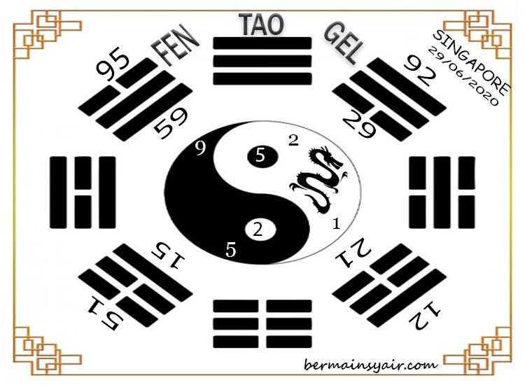 FEN-TAO-GEL-SGP