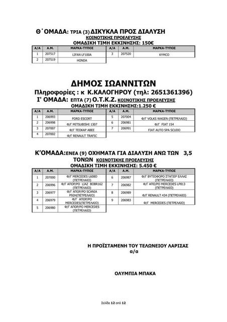 diak-dimop-tel-larissas-12122019-12