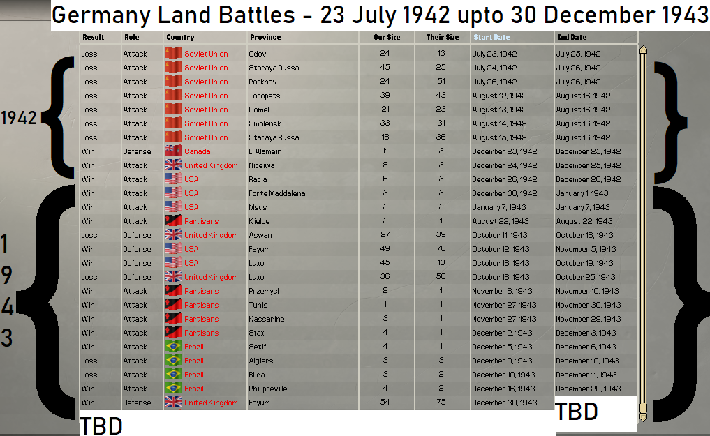 Germany-land-battles-1942-to-43.png