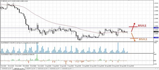 Анализ рынка от IC Markets. - Страница 37 Trade-gbp-mini