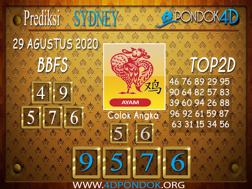 Prediksi Togel SYDNEY PONDOK4D 29 AGUSTUS 2020