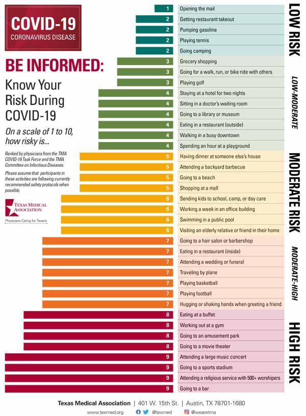 COVID-19-Risk-Chart-Final