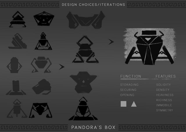 silhouette-process-pandora