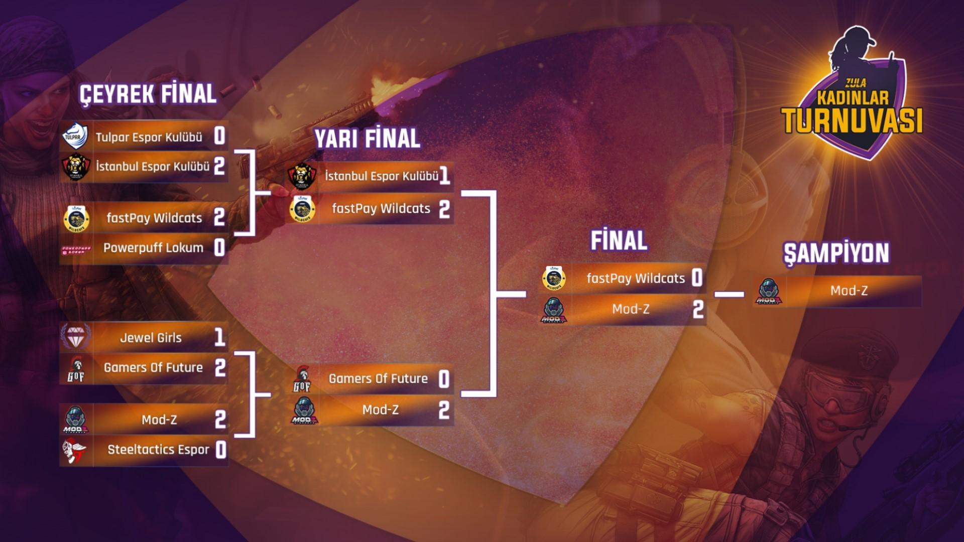 kad-nlar-turnuva