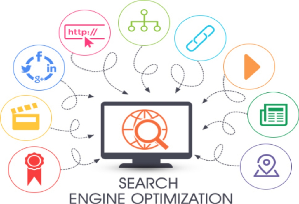 New Step-by-step Plan For Search Engine Optimization
