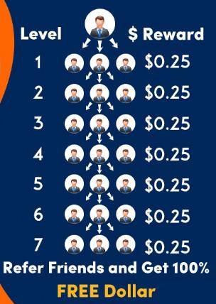 Tamodo 0.25 USD za każdego poleconego w 7 stopniowej strukturze Tamodo-Structure