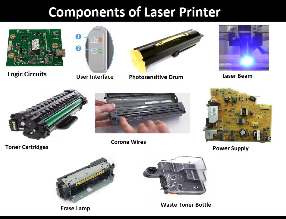 components-of-laser-printer