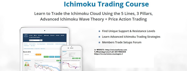 Ichimoku Cloud Course (Enjoy Free BONUS DuettoFX -simple swing strategy)