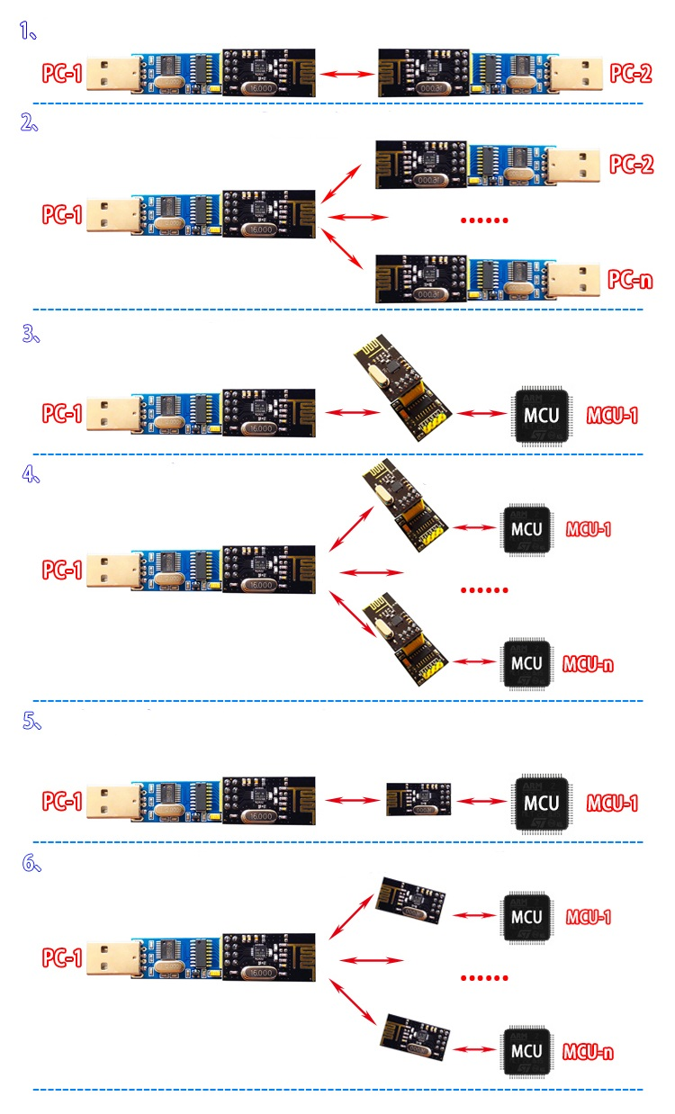 USB-Adapter-for-NRF24-L01-4