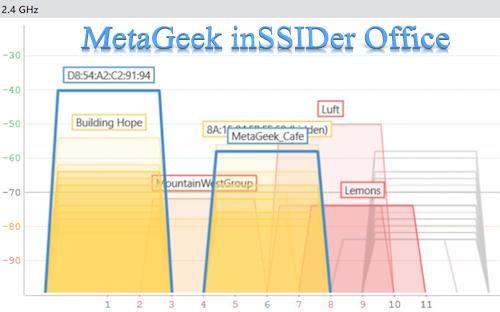 Meta-Geek-in-SSIDer-Office.png