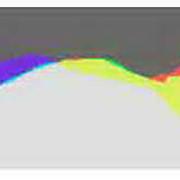 [Image: histogramme.jpg]