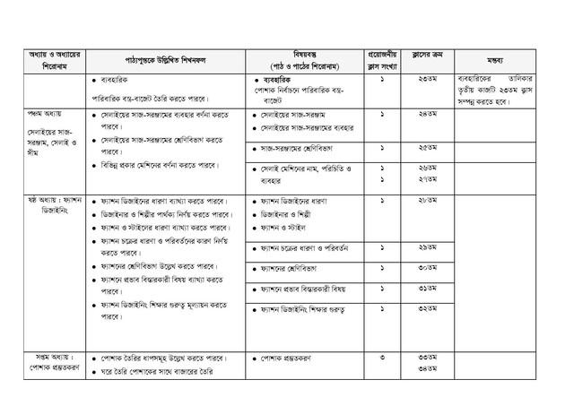 HSC Art and Textile 2nd Paper Short Syllabus 2021