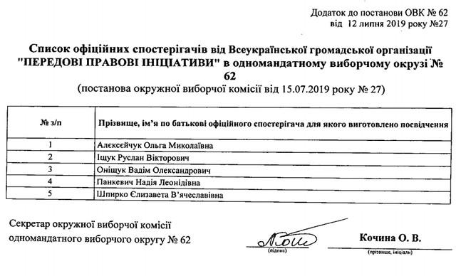 s pravov - Окружна виборча комісія Житомирського ОВО №62 зареєструвала майже 800 офіційних спостерігачів