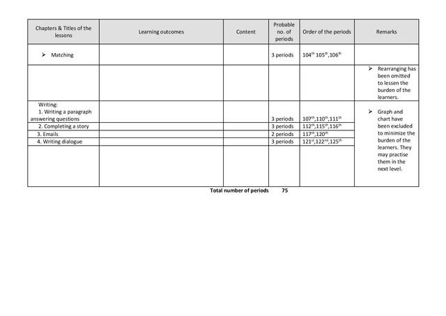 3-SSC-English-1-2022-page-004