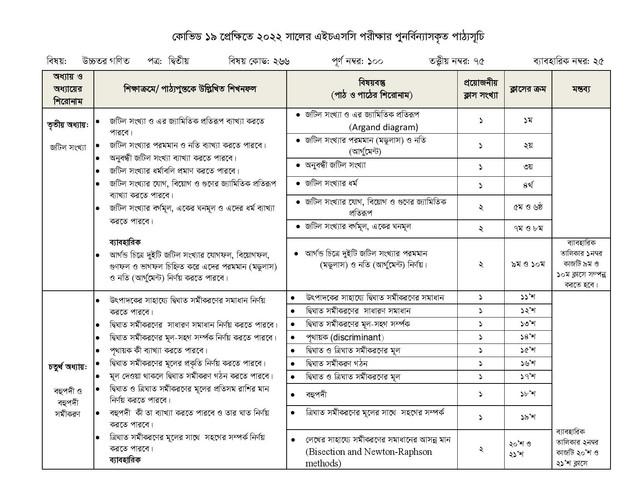 13-Higher-Math-2-HSC-2022-page-002